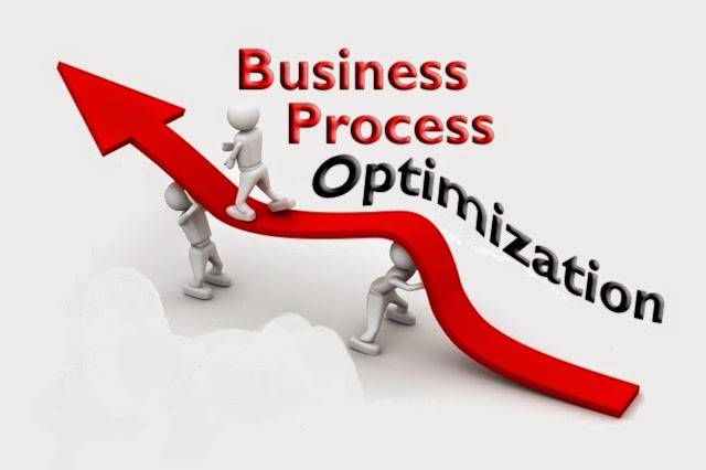 Optimization Of Business Processes How To Do The Right Things In The Right Order