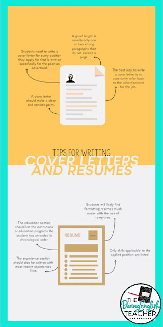 Teaching Students Cover Letter and Resume Writing