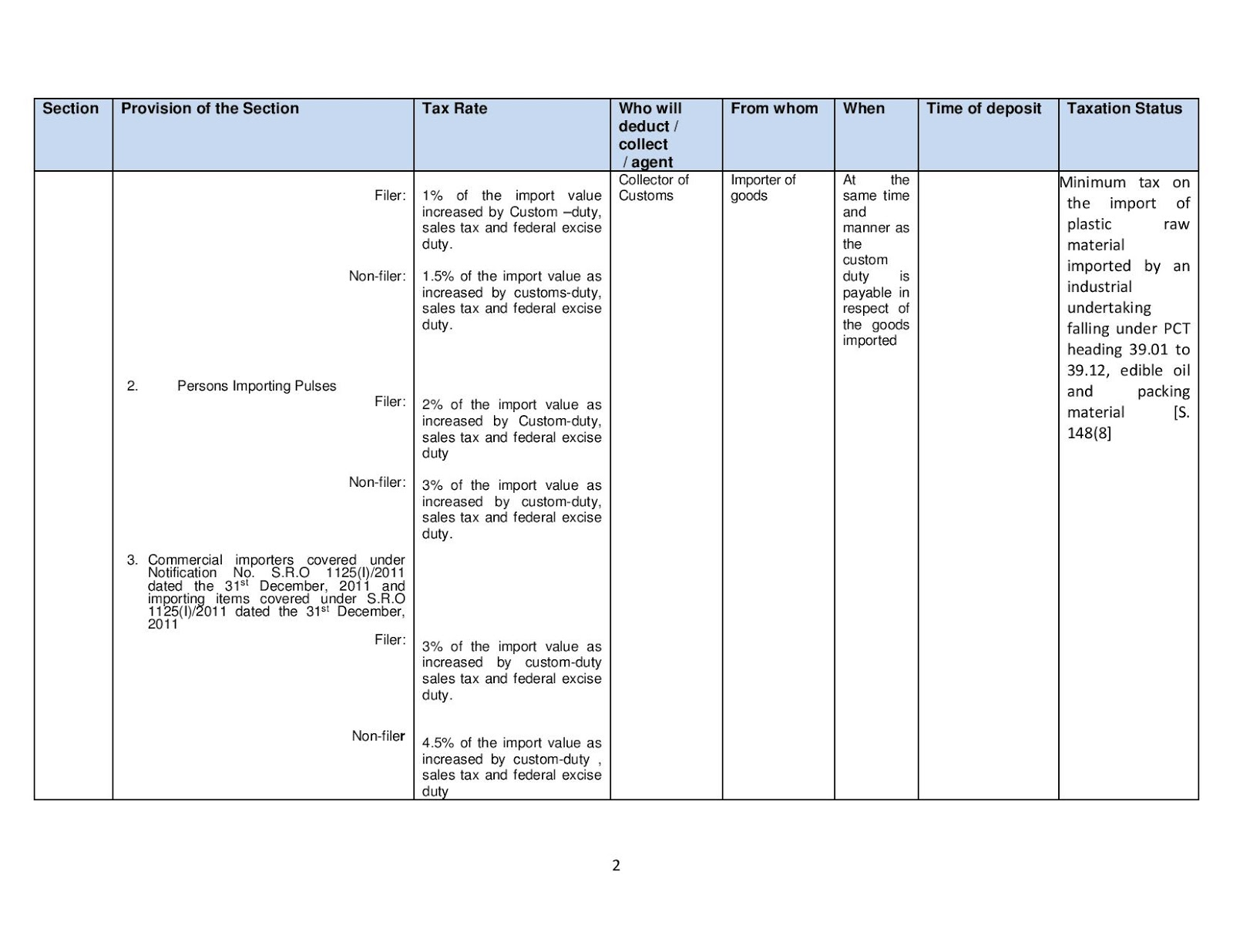 2017 W 4 Tax Table Brokeasshome Com