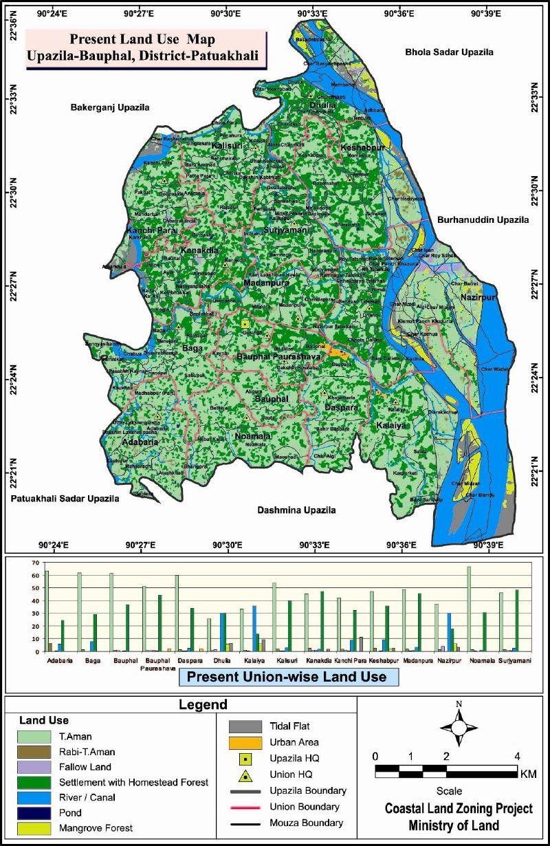 Bauphal Upazila Mouza Map Patuakhali District Bangladesh