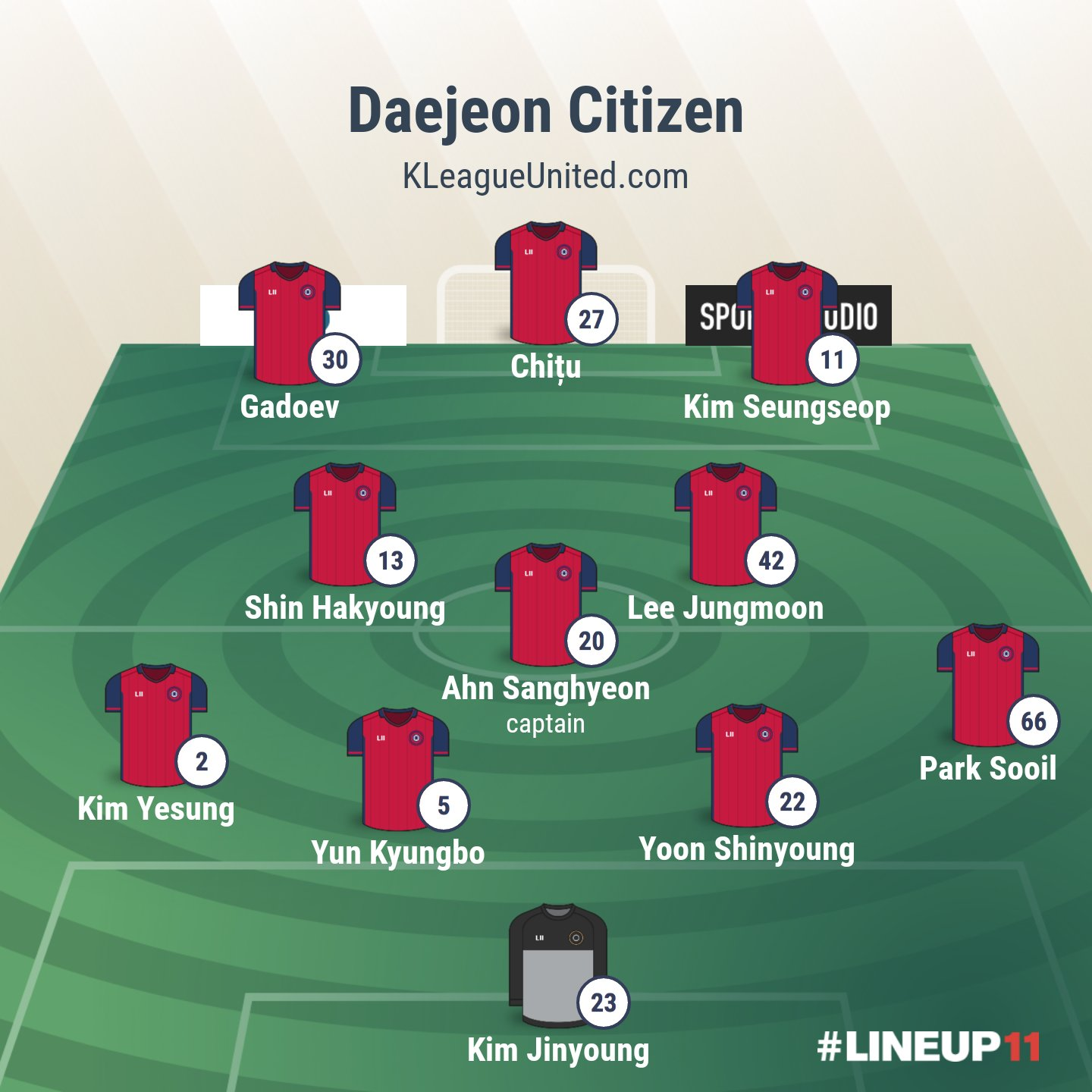 Preview: Daejeon Citizen vs Busan IPark K League 2 Round 10