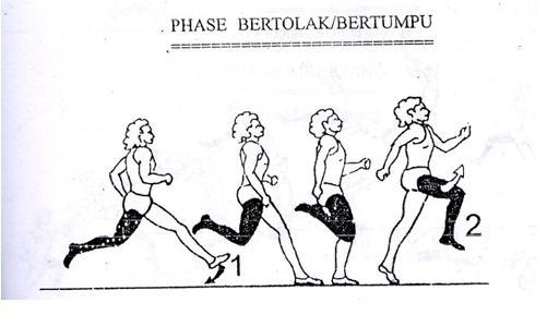 Seputar Olahraga: Lompat Jauh