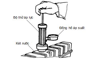 Kiểm tra độ kín của két nước bằng áp lực khí