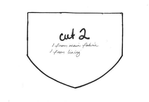 Clutch Handbag DIY tutorial with patterns. ~ DIY Tutorial