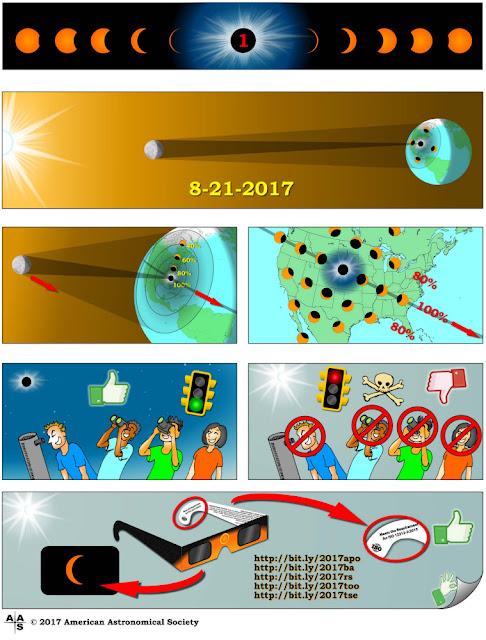 Panfleto - como observar o eclipse solar de forma segura - 1