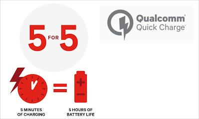 quick charging