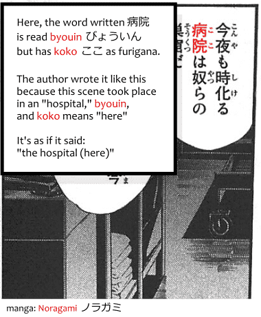 Example of furigana that isn't the reading of a word but its synonym as shown in the manga Noragami ノラガミ