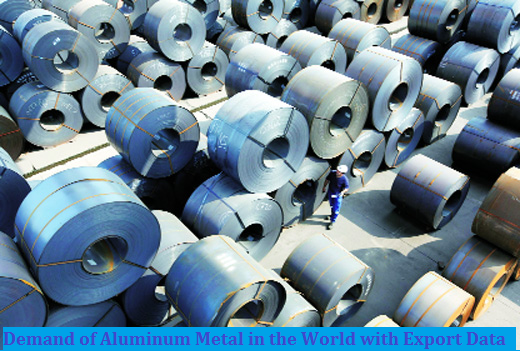 Demand of Aluminum Metal in the World with Export Data