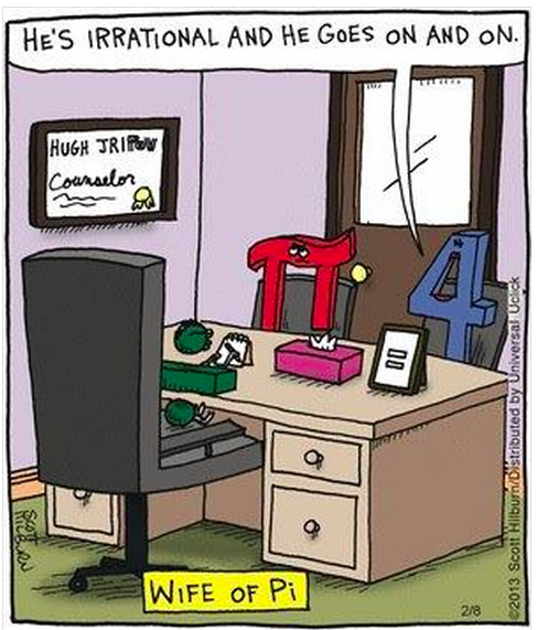 A comic frame depicting the symbol for pi and the number 4 sitting at a desk in a counselor's office. The counselor on the other side of the desk is the division symbol. The number 4 says