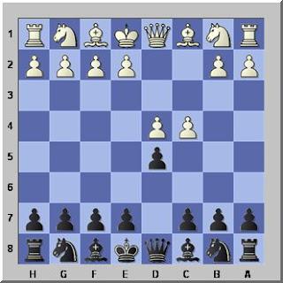 Ambil Permainan Gratis: Gambit Chees [Full Version] - PC