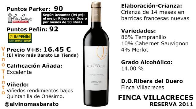 Comprar Finca Villacreces 2011 el reserva de pruno