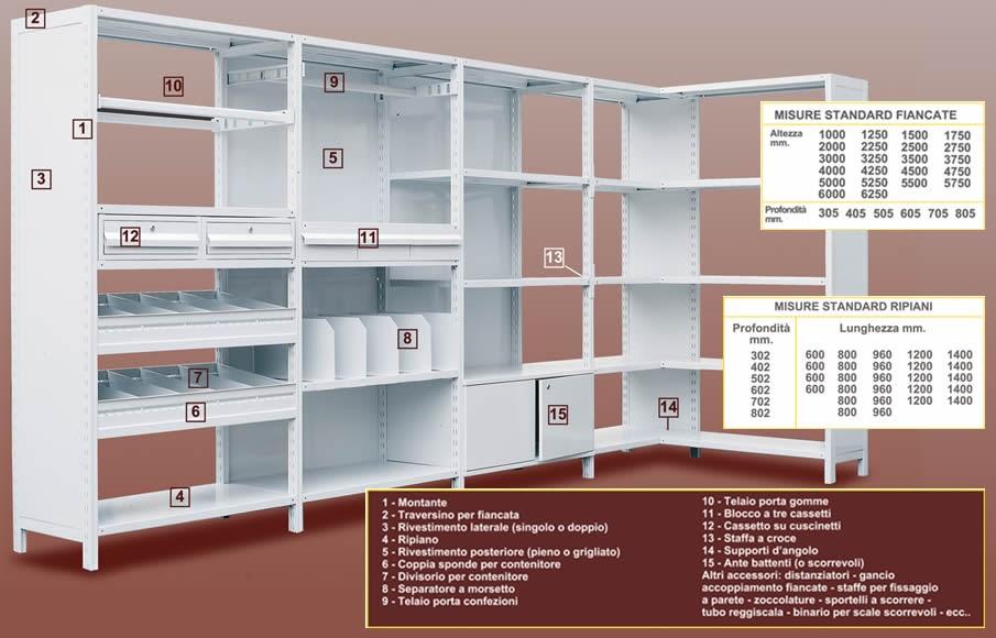 Arredamenti per negozi e uffici roma scaffali metallici for Arredamenti metallici