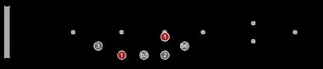 pentatonic scale formula