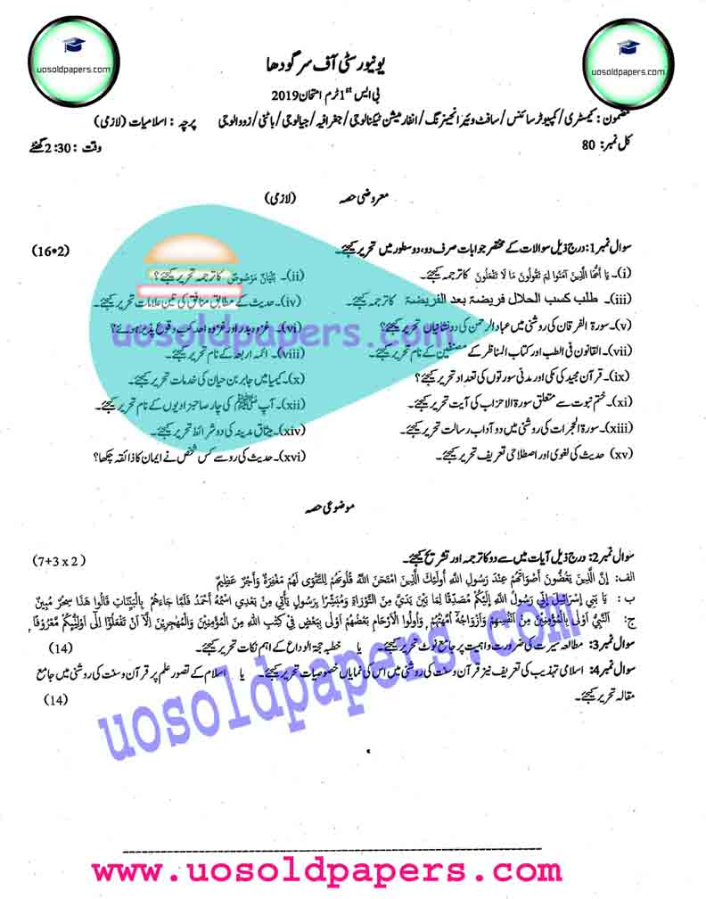 Islamic Studies, BS All Programs, First Term, Examinations 2019