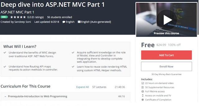 [100% Off] Deep dive into ASP.NET MVC Part 1 (22 Hours)| Worth 24,99$