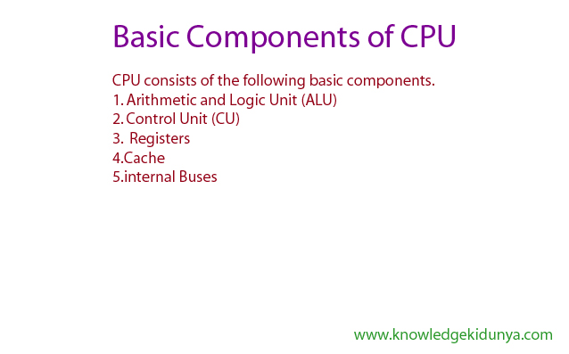 Basic Components of CPU   CPU Consists of the following basic Components.  1.  Arithmetic and logic Unit (ALU)  2.  Control Unit (CU)  3   Register  4.  Cache  5.  Internal Buses