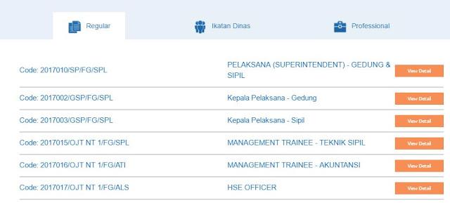 Lowongan Kerja PT PP (Persero) Tbk Terbaru