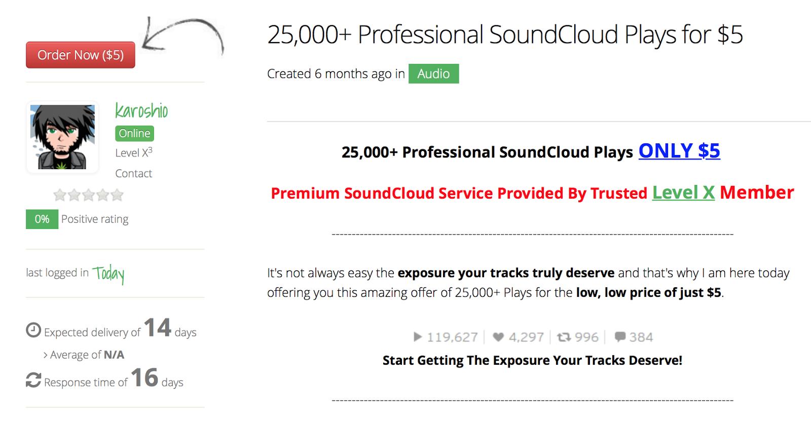 25.000 riproduzioni su SoundCloud per 5 dollari