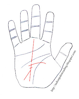 sign of deception in love palmistry