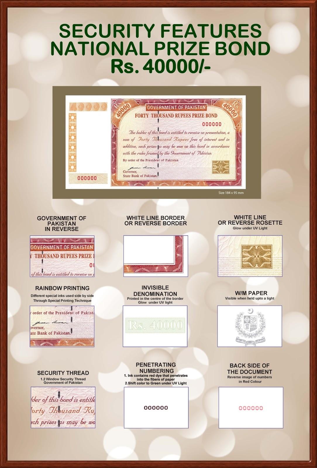 Forex pk prize bond