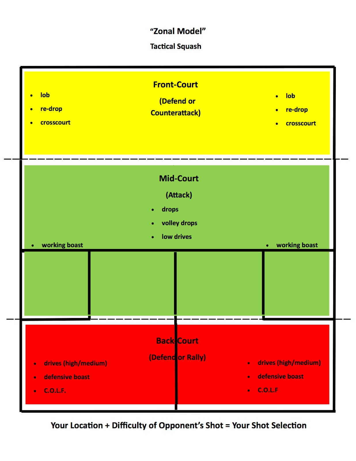 Squash Court Diagram Lithium Ion Cell Serious January 2016