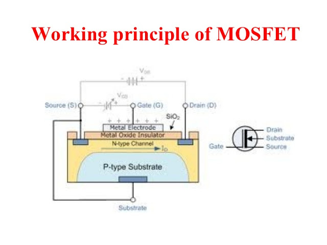 fastest electronics switching device mosfet