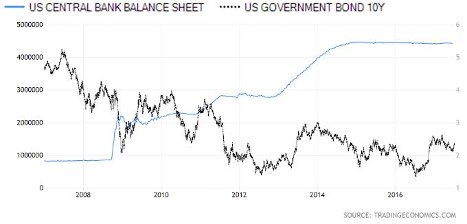 Inter-Market Analysis Untuk Trader – News mana yang Penting malam nanti: NFP atau US Monetary Policy Report?