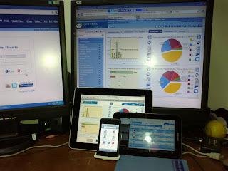 eFactory - Software ERP/CRM para el Cloud Computing