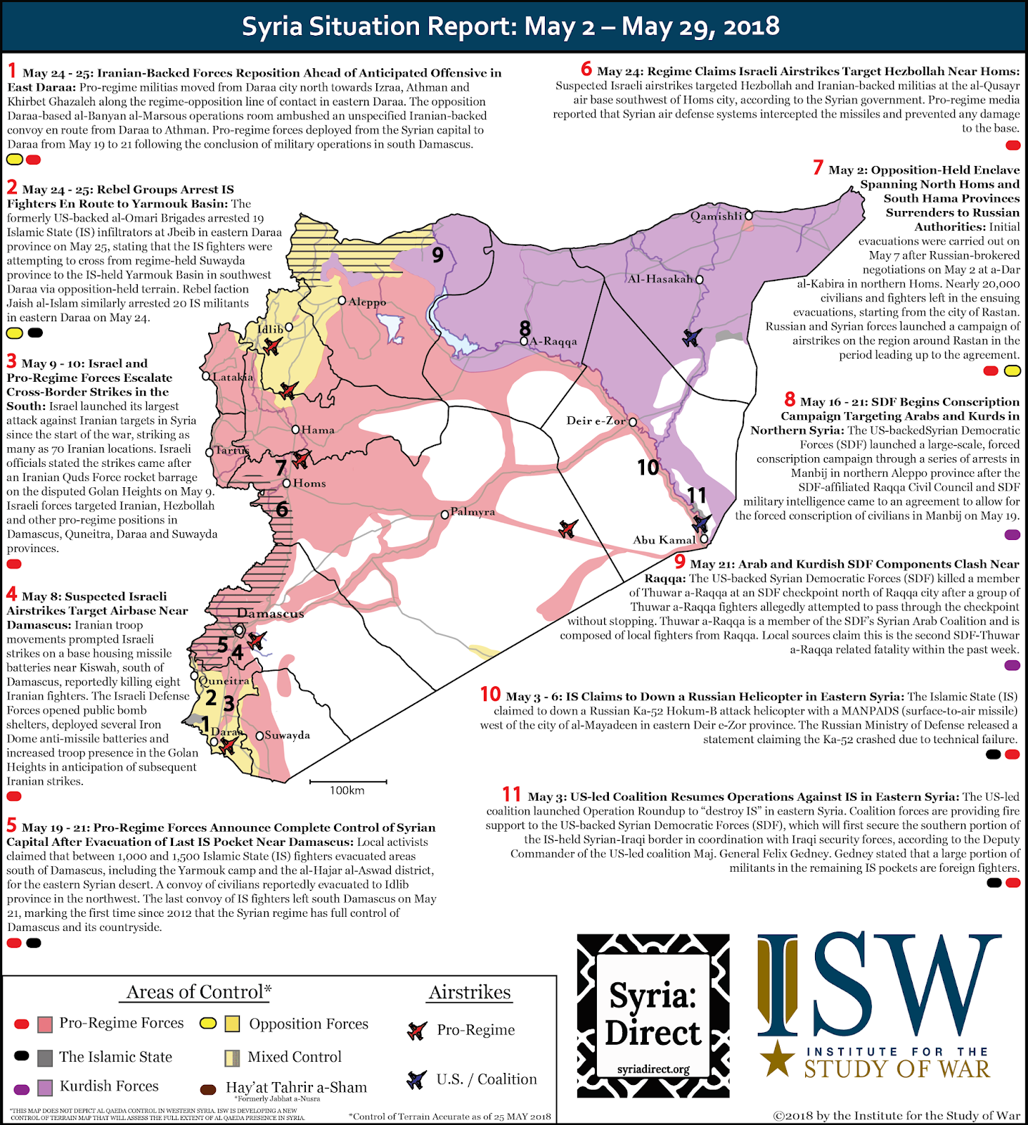 the map depicts significant developments in the war in syria during the period may 2 29 2018 the control of terrain represented on the map is accurate as