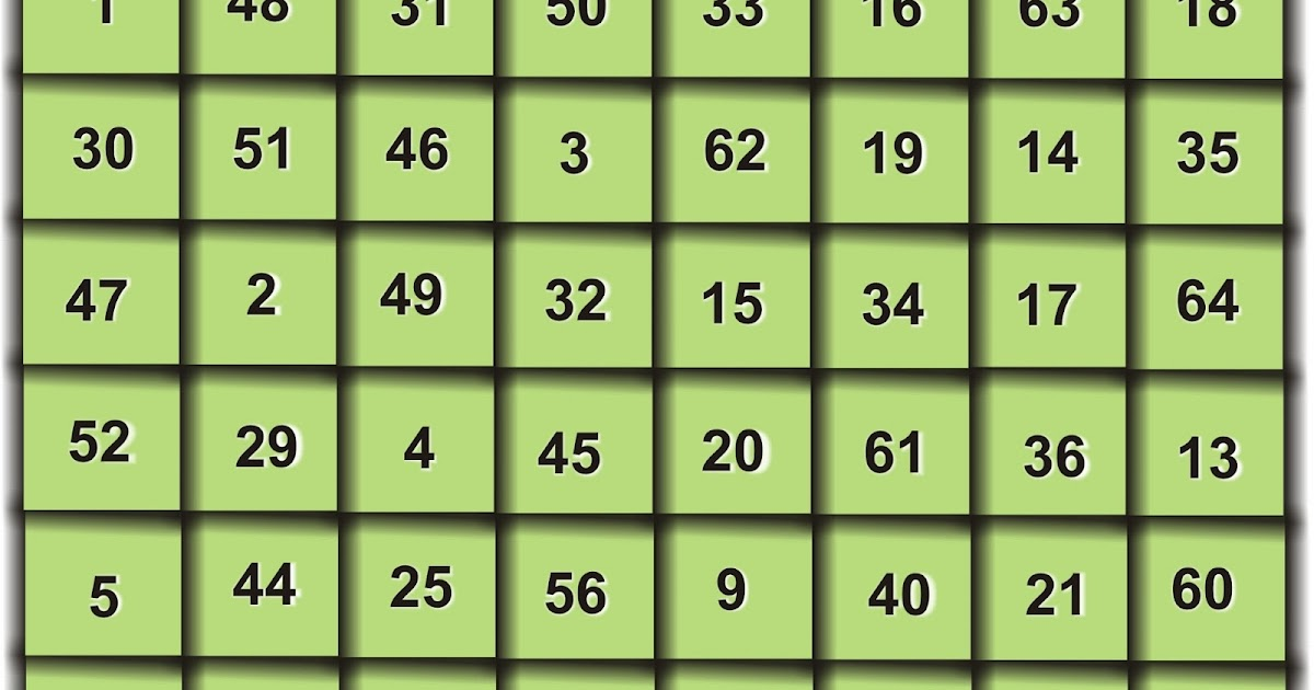 Miraculous world of Numbers: 05-Magic Square of 8 x 8 Knight