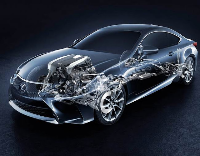 2017 Lexus RC 350 Specs