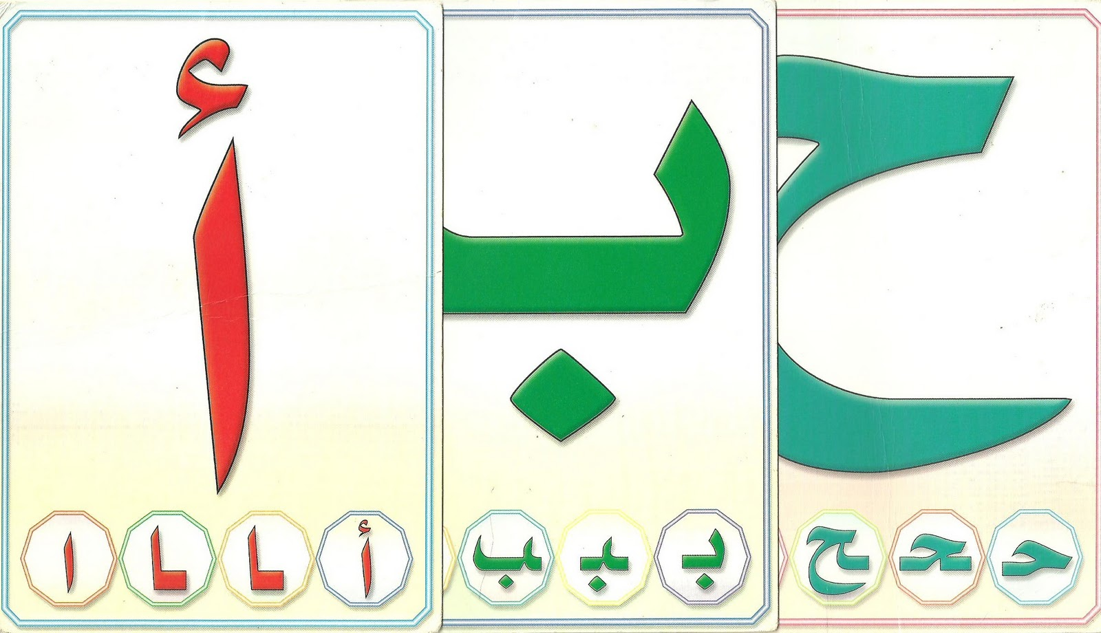 Abi Homeschools Too Teaching Your Child The Arabic Alphabet