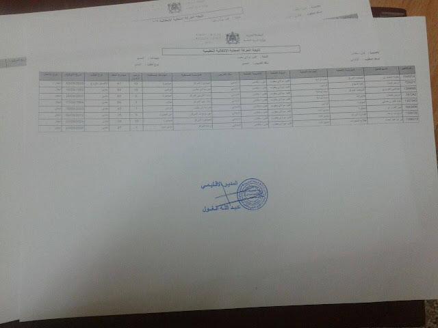 نتائج الحركة المحلية بمولاي يعقوب غشت 2017