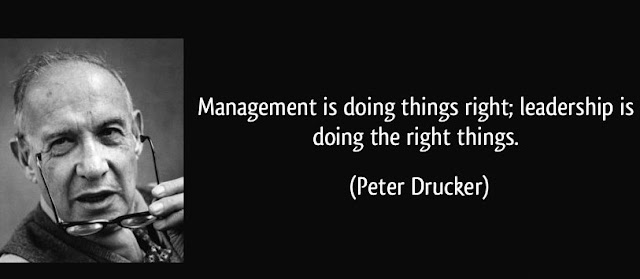 Peter Drucker Quoted