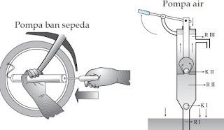 Hukum Boyle Gas Ideal