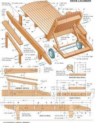 Diseños y planos para la elaboración de Camastros, Asoleaderos y Reposeros