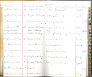 Page from Register listing Amelia Buell