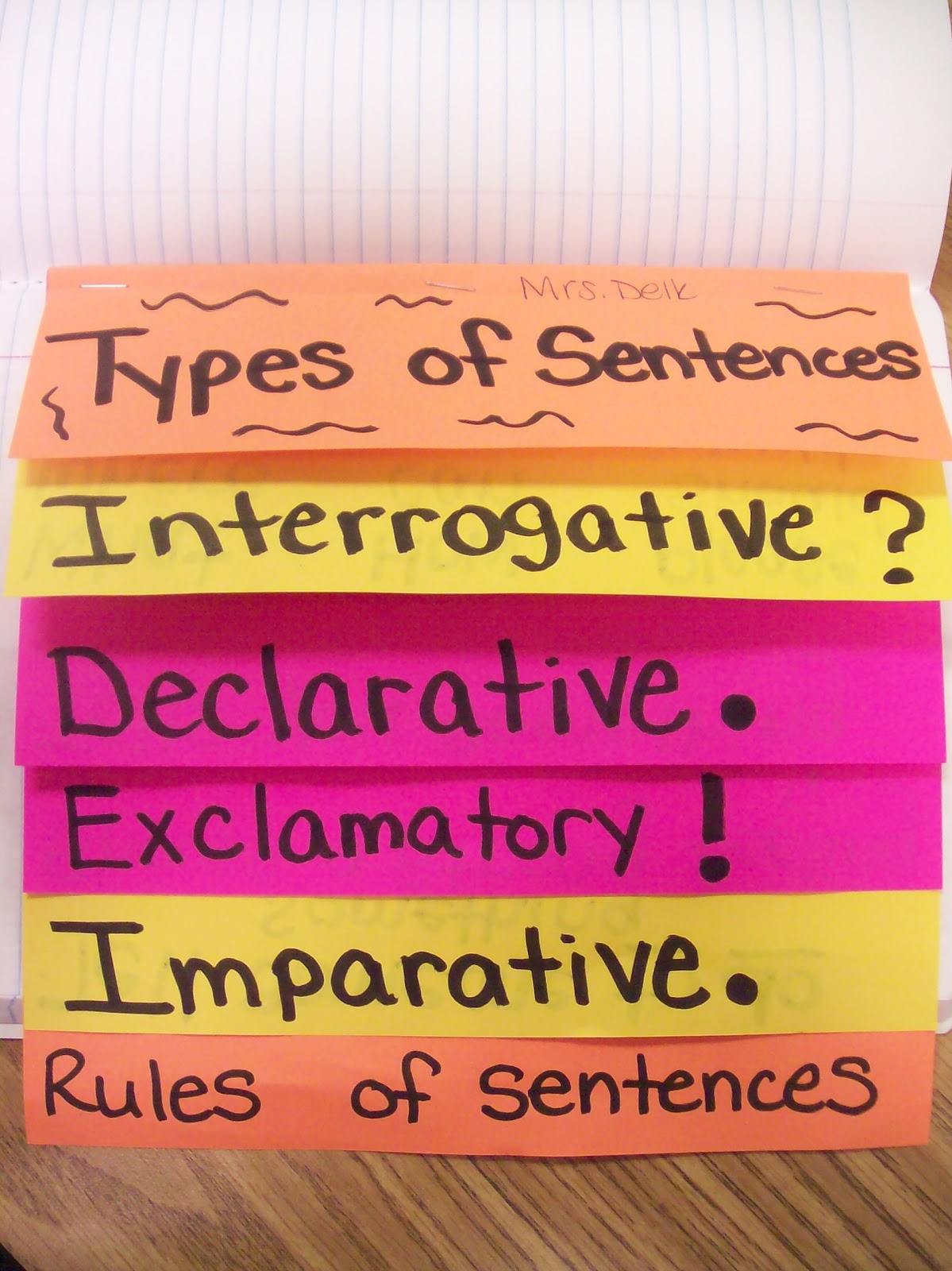 Third Grade Thinkers Types Of Sentences