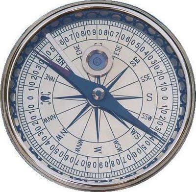 Wikileopedia Cara Kerja Kompas
