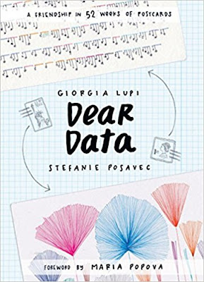 https://www.amazon.es/Dear-Data-Giorgia-Lupi/dp/1616895322