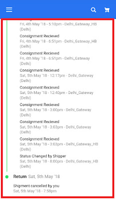 how to cancel order in flipkart after shipping