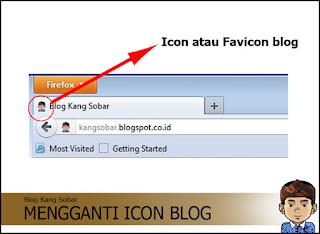 Cara mengganti Icon, logo atau Favicon di dashboard Blogger 100% Berhasil, Kangsobar.com To Junipedia