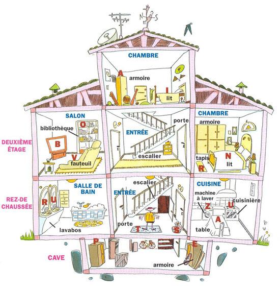 fle en eso apprends le vocabulaire de la maison. Black Bedroom Furniture Sets. Home Design Ideas