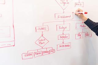 diagram-analisa-perancangan-sistem-informasi