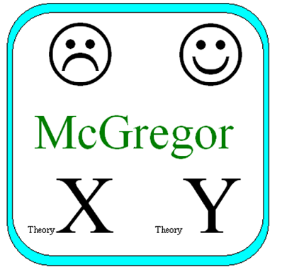 McGregor's Leadership Theory X and Theory Y