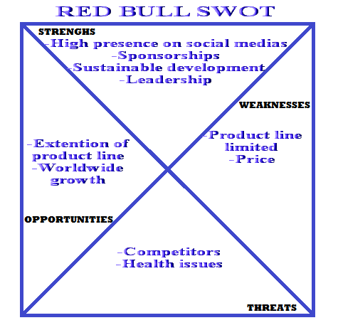 red lobster swot analysis Joes crab shack swot analysis, usp & competitors swot analysis strengths 1 red lobster 2 bonefish grill 3.