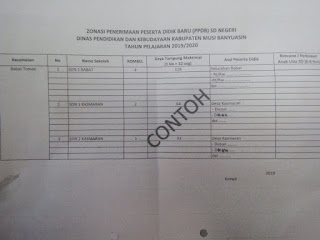 download format zonasi ppdb sd tp 2019/2020