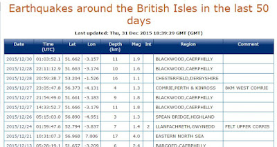 UK Earthquakes