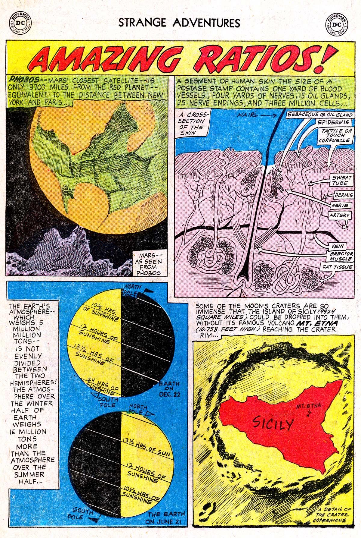 Strange Adventures (1950) issue 88 - Page 18
