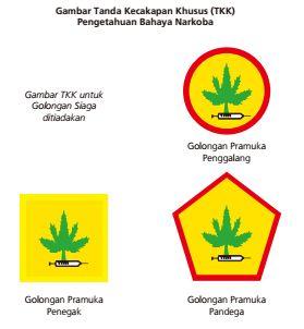 SKK Pengetahuan Bahaya Narkoba